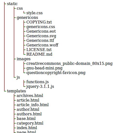 Salida del programa tree en HTML y CSS